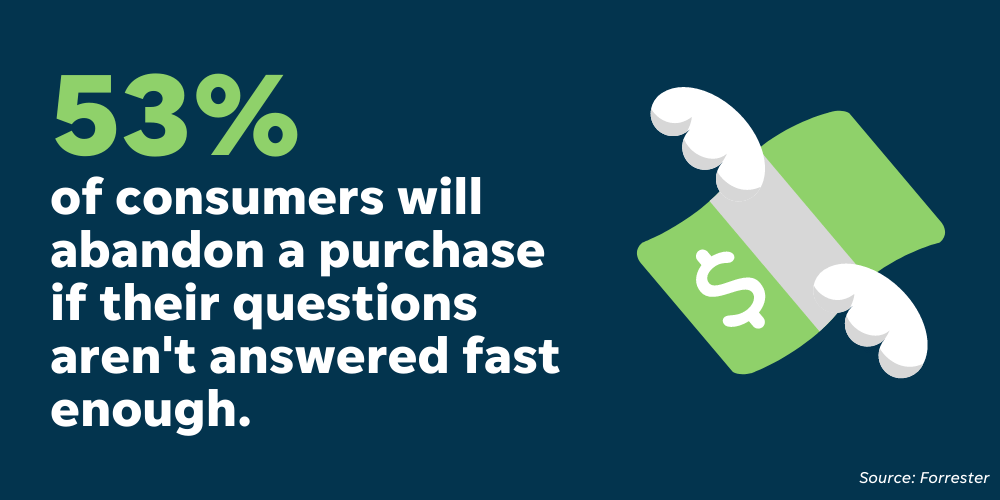This live chat stat shows the importance of providing information to customers quickly.