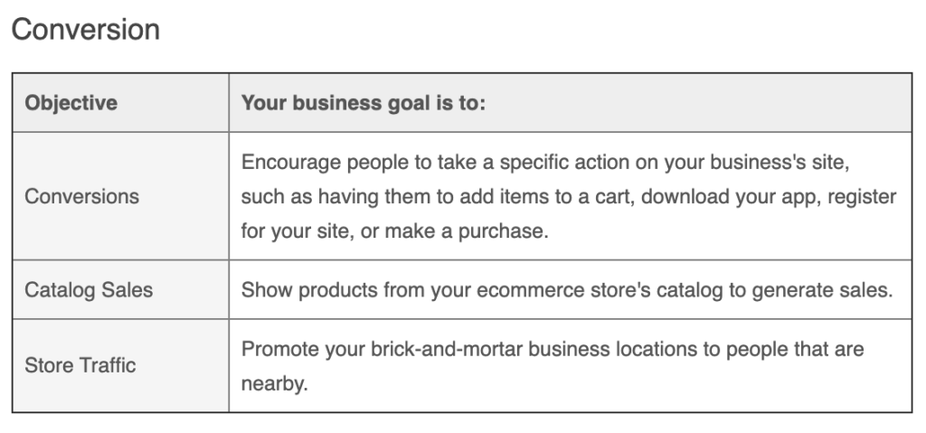 Facebook outlines when to select the conversion objective for your Facebook advertising.