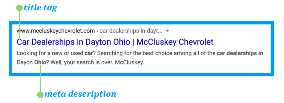 This image shows the title tag and meta description of a car dealership's website as it appears on Google.