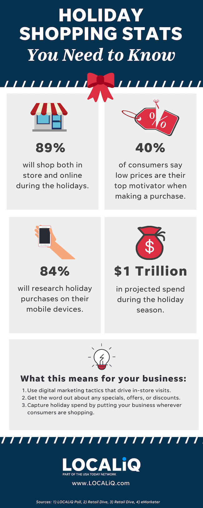 LOCALiQ Infographic - Holiday Shopping Stats