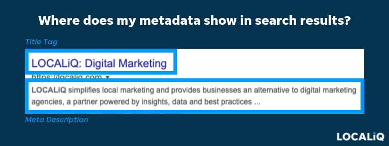 Image that shows where and how your metadata looks in search engines - LOCALiQ