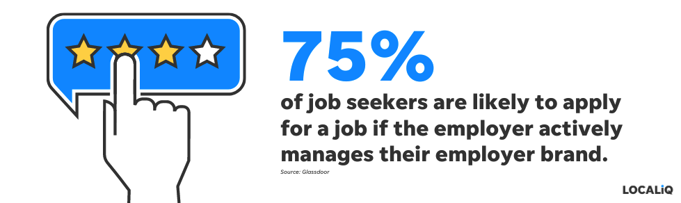 This stat shows the importance of managing your employer brand for recruitment marketing.