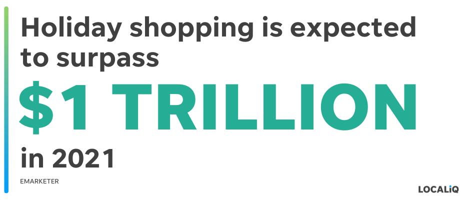 holiday shopping stat 2021