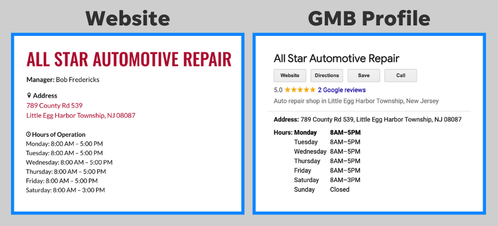 It's important for your dealership's GMB profile to be consistent with your business information for your car dealer marketing.