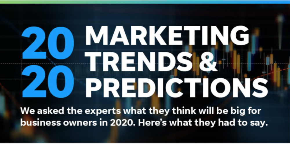 What were the top marketing trends for 2020? We outlined them in this post.