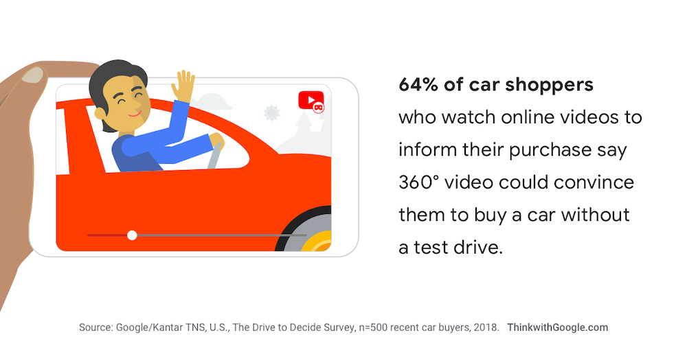 2021 car dealer and automotive marketing trends can help you keep up with the future of car buying.