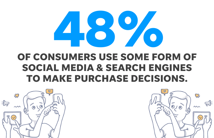 facebook ads + ppc help make purchasing decisions