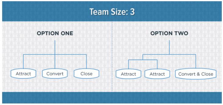 marketing plan example - hubspot