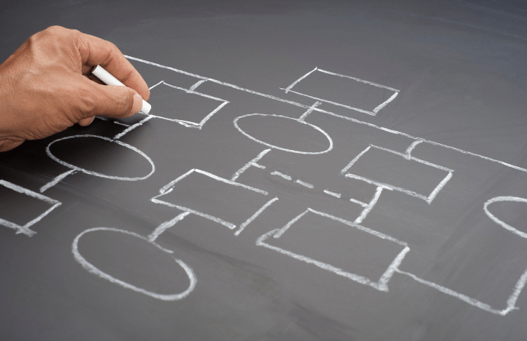 How to Create the Most Effective Organizational Chart for Your Small Business (with Examples!)