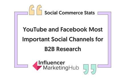 b2b social media marketing - find the right social channels