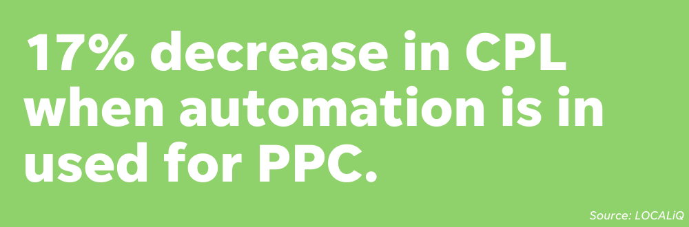 automate marketing cpl decrease stat - localiq