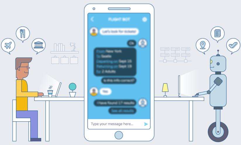 benefits of artificial intelligence - customer service help
