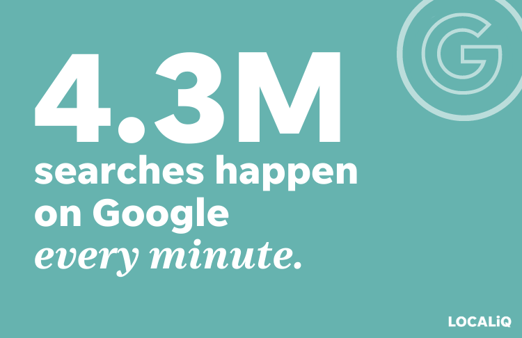 internet minute - online search stats