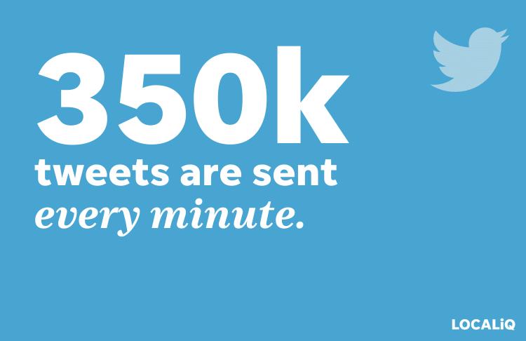 internet minute - twitter statistics
