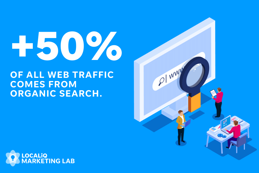 local seo increases website traffic