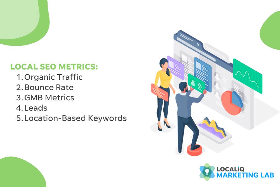 local seo metrics