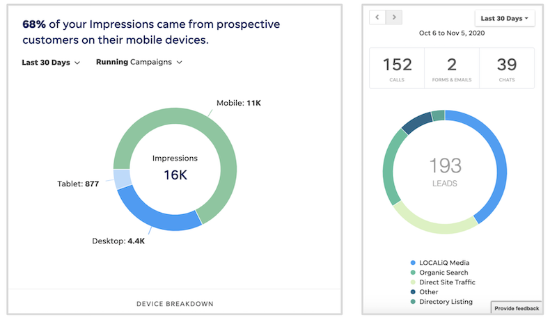 what to look for in a small business CRM campaign tracking