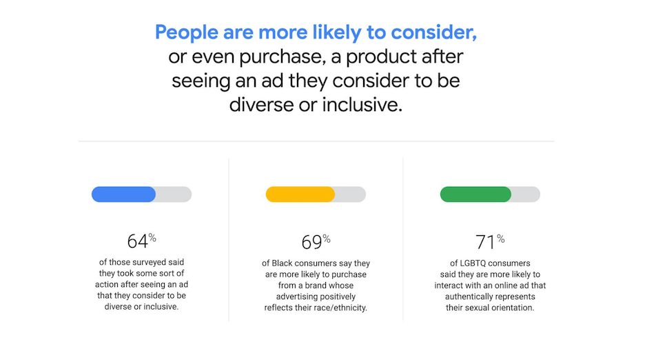 benefits of inclusive marketing strategy