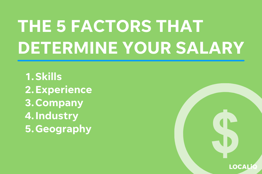 how to ask for a raise - what determines your salary