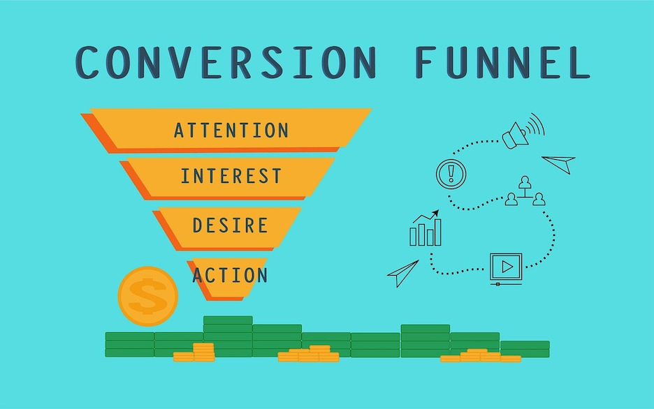 inbound marketing strategies - conversion funnel