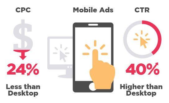 mobile marketing strategies - mobile versus desktop comparison