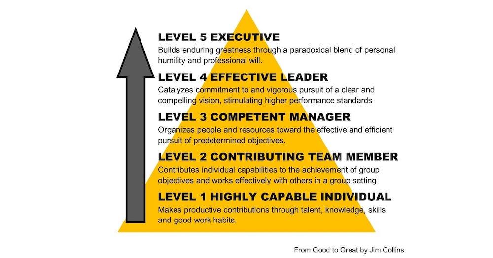 good work habits - level 5 leader