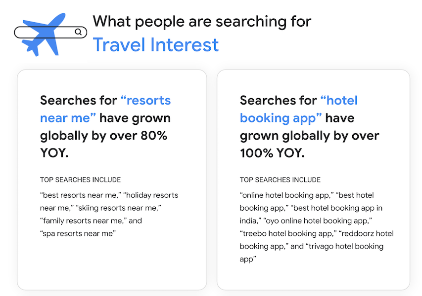 hospitality marketing trends 2021 - people are ready to travel