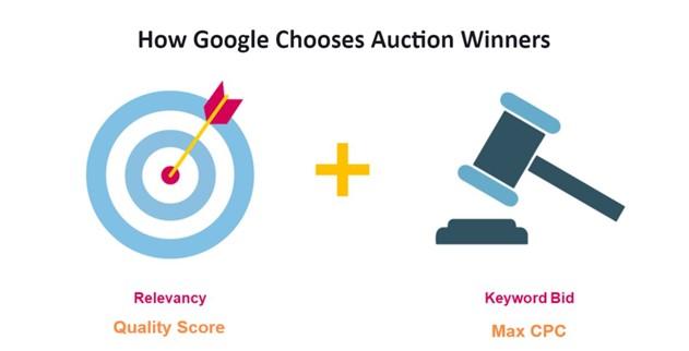 impression share - ads auction