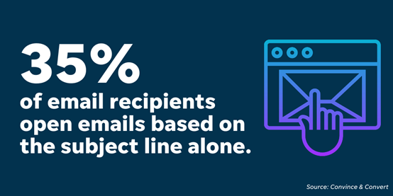 email copywriting - email copy subject line statistic