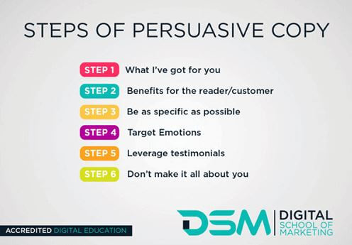 email copywriting - steps of persuasive copy infographic