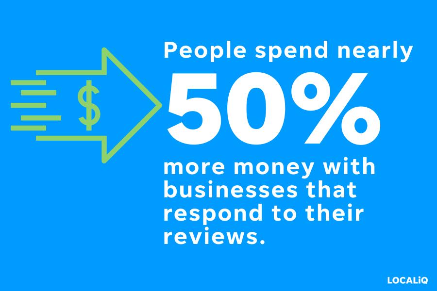 bad reviews benefits - people look at review responses