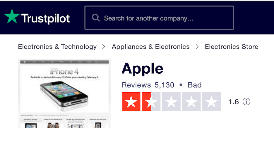 bad reviews - is it normal to get bad reviews