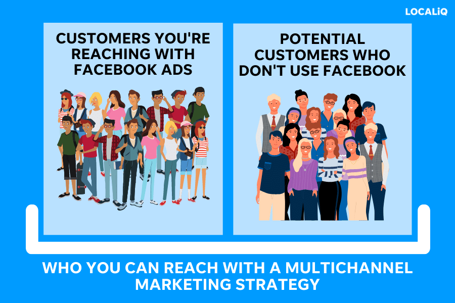 benefits of multichannel marketing - get more customers