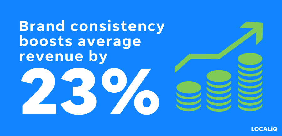 brand consistency benefits - branding boosts revenue statistic callout
