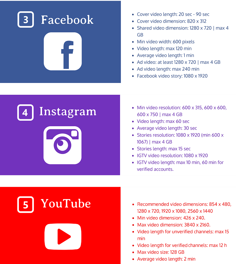 video marketing strategies - video_dimensions_info