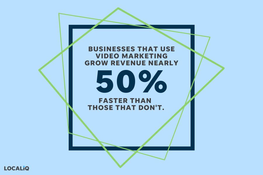 video marketing strategy statistics - stat callout image