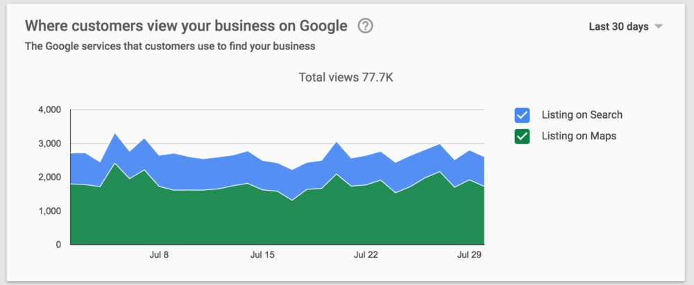 what is google my business - insights section