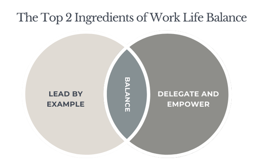 work life balance - invest in yourself