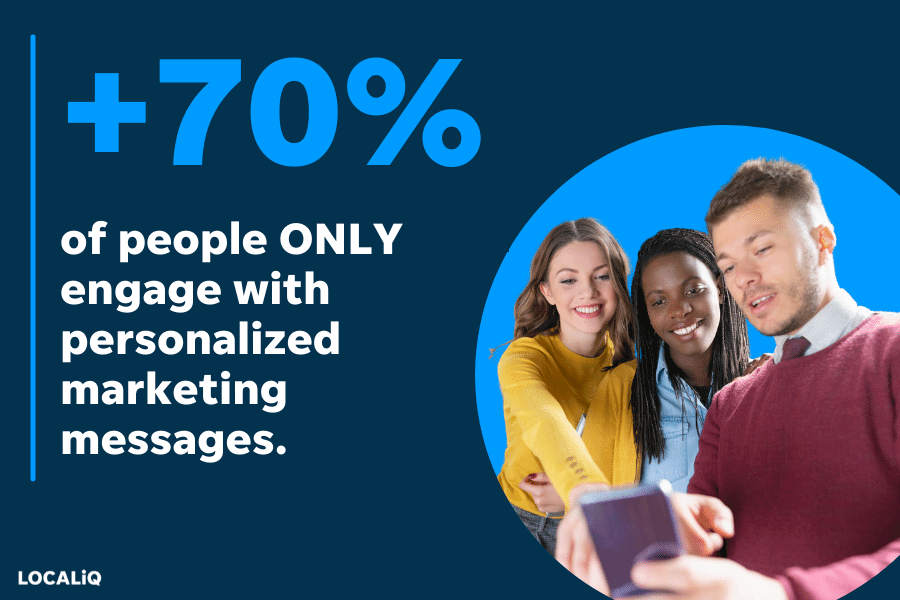 benefits of cross-channel marketing - people engage with personalized marketing