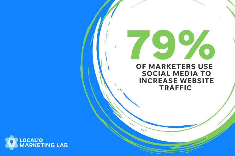 benefits of local social media marketing - increase website traffic