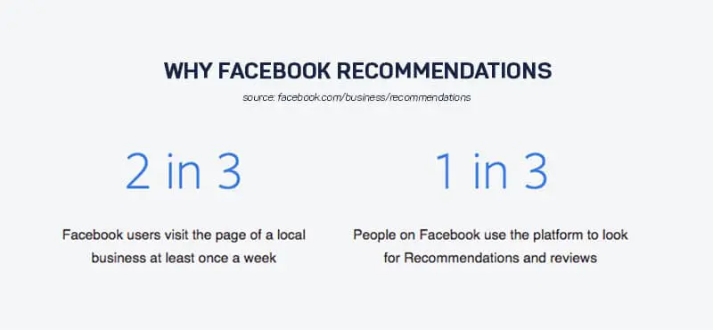 facebook recommendations - facebook recommendations statistic callout