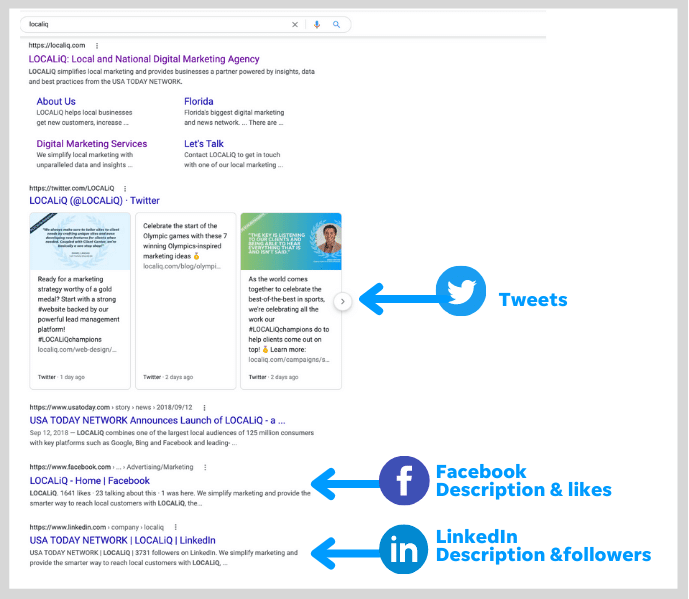 local social media marketing benefits - profiles on the serp