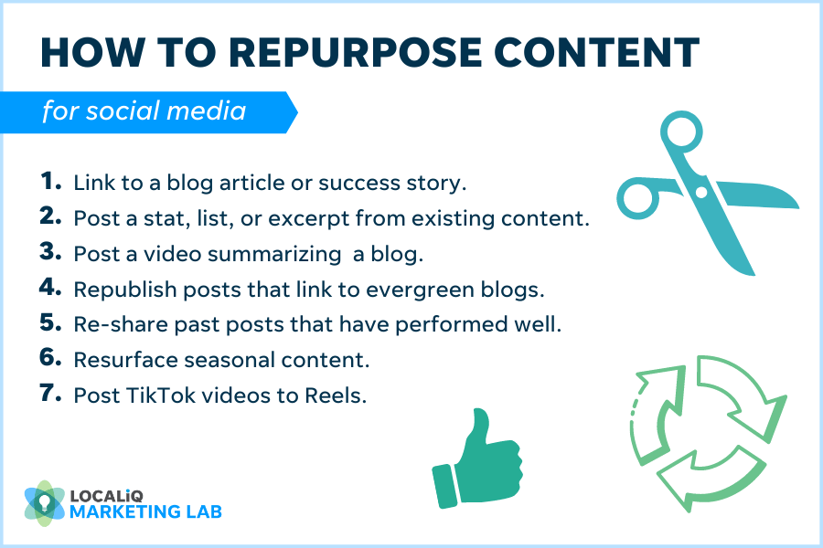 local social media marketing tips best practices - list of how to repurpose content