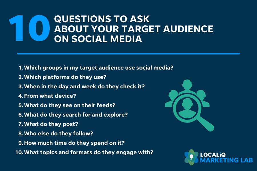 local social media marketing plan - questions to ask target audience