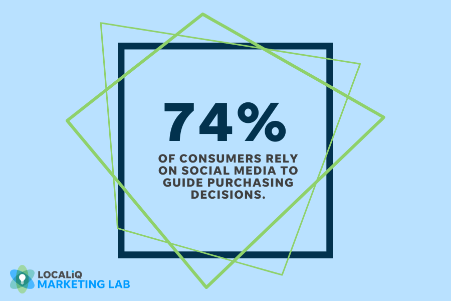 local social media marketing stat - 74% of consumers rely on social media for purchasing decisions