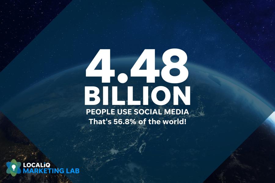local social media marketing - 4.48 billion people use social media