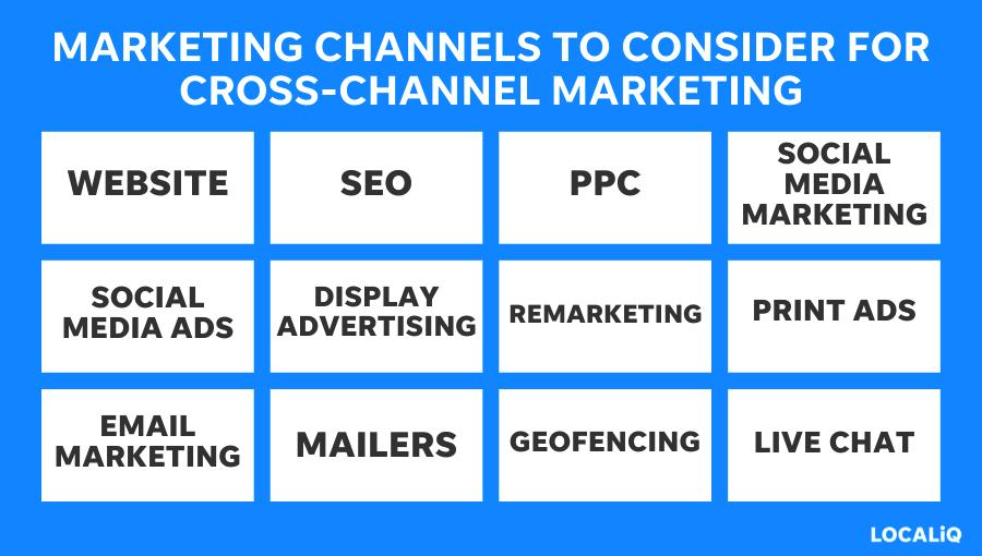 marketing channels for cross-channel marketing strategy