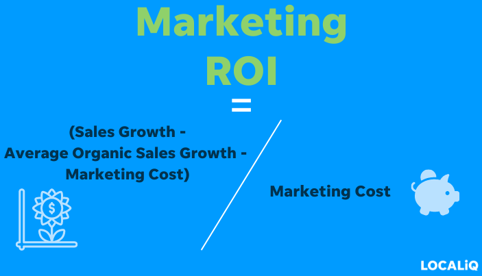 marketing roi - marketing roi formula for organic growth