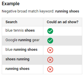negative keywords can help you maximize your home services ad performance in ppc