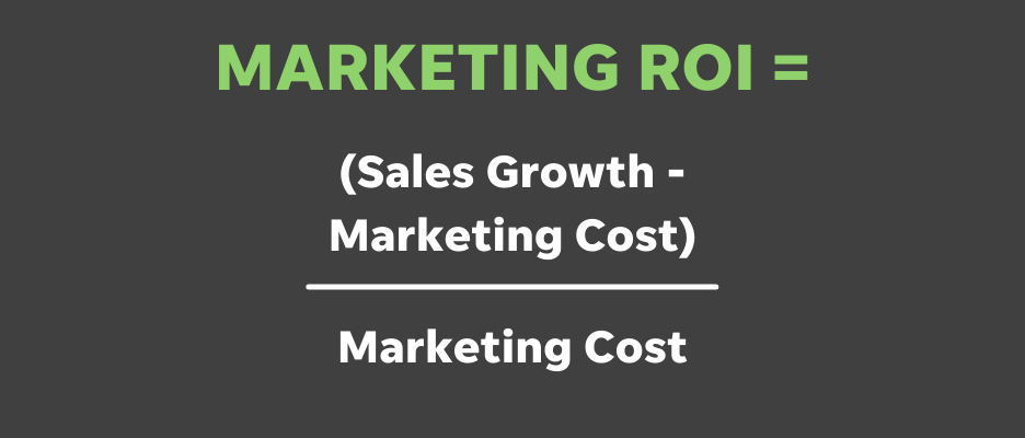 small business challenges - calculating ROI formula